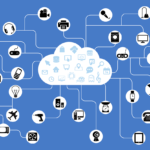 What is the real potential of connected devices for 2016?